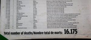 Opfer des europäischen Rassismus; 1.1.1993 - 1.12.2012