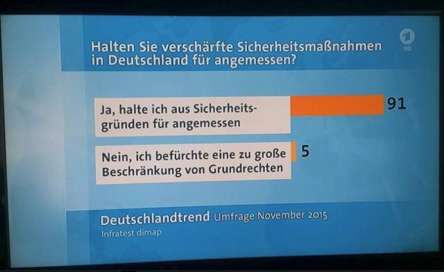 """Warum das Fussballspiel in Hannover ausfallen musste: de Maiziére will noch mehr Macht. Eine Umfrage zu Steuererhöhungen für die """"innere Sicherheit"""" ist auch in Mache."""